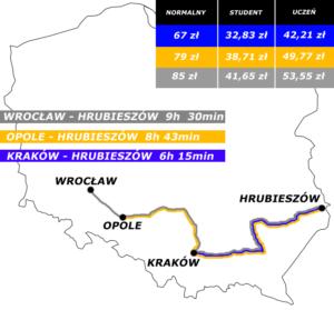 Wrocław-Hrubieszów